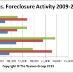 Mass2012Foreclosures