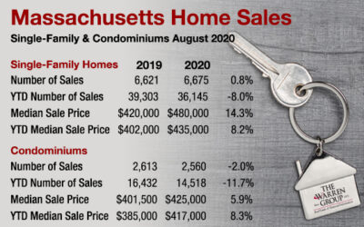 Massachusetts Single-Family Median Sale Price Surges in August